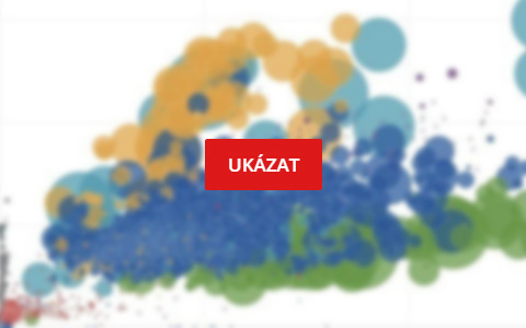 Hinty.cz – datové analýzy